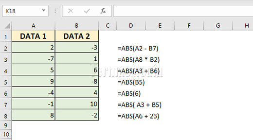 Fungsi ABS() Microsoft Excel