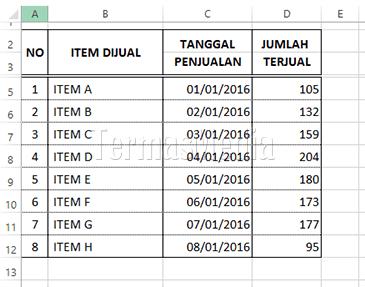 Cara Mengkonversi Tanggal Ke Nama Hari Di Microsoft Excel